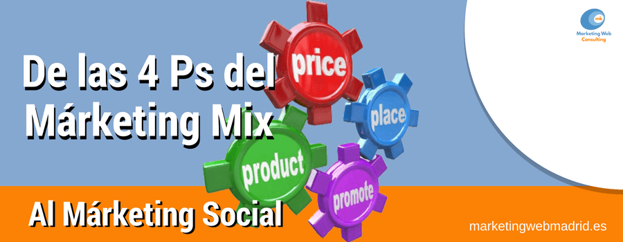 Las 4Ps Del Marketing Mix